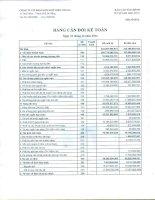 Báo cáo tài chính quý 4 năm 2014 - Công ty cổ phần Kim khí miền Trung