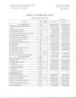 Báo cáo tài chính quý 4 năm 2015 - Công ty cổ phần Kim khí miền Trung