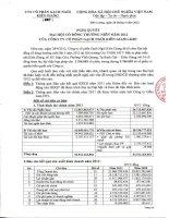 Nghị quyết Đại hội cổ đông thường niên - Công ty Cổ phần Gạch ngói Kiên Giang