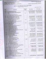 Báo cáo tài chính quý 3 năm 2015 - Công ty cổ phần Supe Phốt phát và Hóa chất Lâm Thao