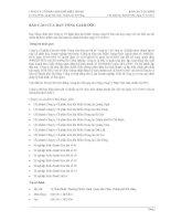 Báo cáo tài chính năm 2011 (đã kiểm toán) - Công ty cổ phần Kim khí miền Trung