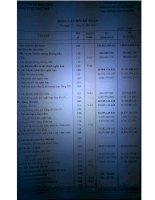Báo cáo tài chính quý 2 năm 2014 - Công ty cổ phần Xây dựng Công trình 510