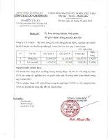 Báo cáo tài chính hợp nhất quý 3 năm 2015 - Công ty Cổ phần Someco Sông Đà