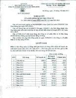 Nghị quyết Hội đồng Quản trị ngày 19-09-2011 - Công ty cổ phần Đầu tư và Xây dựng HUD3