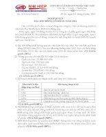 Nghị quyết đại hội cổ đông ngày 09-04-2011 - Công ty Cổ phần Gạch Ngói Nhị Hiệp