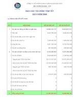Báo cáo tài chính quý 4 năm 2009 - Công ty Cổ phần In Sách giáo khoa Hoà Phát