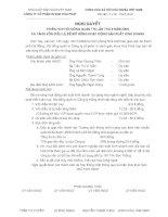 Nghị quyết Hội đồng Quản trị ngày 24-11-2009 - Công ty Cổ phần In Sách giáo khoa Hoà Phát