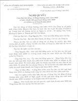 Nghị quyết đại hội cổ đông ngày 27-3-2010 - Công ty Cổ phần Đầu tư và Dịch vụ Khánh Hội