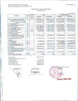 Báo cáo KQKD quý 4 năm 2012 - Công ty Cổ phần Vận tải Hà Tiên