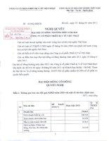 Nghị quyết Đại hội cổ đông thường niên năm 2011 - Công ty cổ phần Thiết bị Y tế Việt Nhật