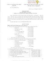 Nghị quyết Đại hội cổ đông thường niên - Công ty Cổ phần Thủy điện Nậm Mu