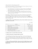 Nghị quyết Đại hội cổ đông thường niên năm 2010 - Công ty cổ phần Dịch vụ Hàng không Sân bay Đà Nẵng