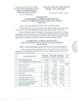 Nghị quyết Đại hội cổ đông thường niên năm 2014 - CTCP Đầu tư xây dựng Long An IDICO