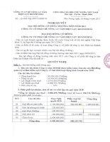 Nghị quyết Đại hội cổ đông thường niên năm 2011 - Công ty Cổ phần Bê tông Ly tâm Điện lực Khánh Hòa