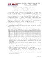 Nghị quyết Hội đồng Quản trị ngày 25-10-2010 - Công ty Cổ phần Gạch Ngói Nhị Hiệp