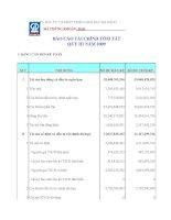 Báo cáo tài chính quý 3 năm 2009 - Công ty Cổ phần Đầu tư và Phát triển Giáo dục Đà Nẵng