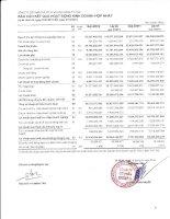 Báo cáo KQKD hợp nhất quý 4 năm 2012 - Công ty cổ phần Thế kỷ 21