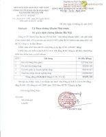 Báo cáo tài chính năm 2015 (đã kiểm toán) - Công ty Cổ phần Sách Giáo dục tại Tp.Hà Nội
