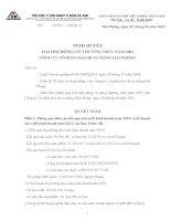 Nghị quyết đại hội cổ đông ngày 13-05-2011 - Công ty cổ phần VICEM Bao bì Hải Phòng