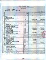 Báo cáo tài chính quý 3 năm 2014 - Công ty Cổ phần Đệ Tam