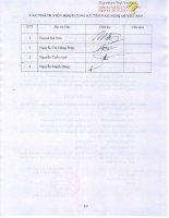 Nghị quyết Hội đồng Quản trị - Công ty Cổ phần Đầu tư Tài chính Giáo dục