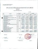 Báo cáo tài chính hợp nhất quý 4 năm 2011 - Công ty Cổ phần Sản xuất Thương mại May Sài Gòn