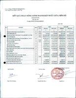 Báo cáo tài chính hợp nhất quý 3 năm 2012 - Công ty Cổ phần Sản xuất Thương mại May Sài Gòn