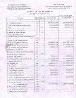 Báo cáo tài chính quý 3 năm 2015 - CTCP Chế tạo máy Vinacomin