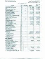 Báo cáo tài chính quý 3 năm 2015 - Công ty Cổ phần VICEM Vật liệu Xây dựng Đà Nẵng