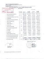 Báo cáo KQKD quý 4 năm 2011 - Công ty Cổ phần Gạch men Chang Yih