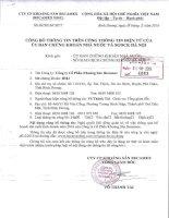 Nghị quyết Hội đồng Quản trị - Công ty Cổ phần Khoáng sản Becamex