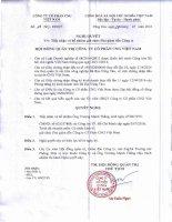 Nghị quyết Hội đồng Quản trị - Công ty cổ phần CNG Việt Nam