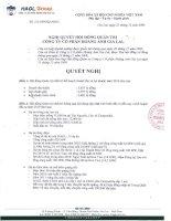 Nghị quyết Hội đồng Quản trị ngày 21-12-2009 - Công ty Cổ phần Hoàng Anh Gia Lai