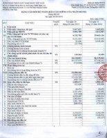 Báo cáo tài chính công ty mẹ quý 3 năm 2015 - Ngân hàng Thương mại Cổ phần Xuất nhập khẩu Việt Nam