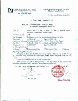 Nghị quyết Hội đồng Quản trị - Công ty Cổ phần Đầu tư Phát triển Công nghiệp - Thương mại Củ Chi