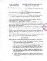 Nghị quyết Hội đồng Quản trị - Công ty cổ phần Cảng Cam Ranh