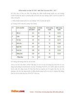 Điểm chuẩn vào lớp 10 THPT tỉnh Phú Yên năm 2016 - 2017