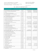 Báo cáo tài chính quý 1 năm 2012 - Công ty Cổ phần Bê tông Hoà Cầm - Intimex