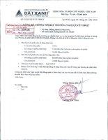 Nghị quyết Hội đồng Quản trị ngày 8-1-2010 - Công ty Cổ phần Dịch vụ và Xây dựng Địa ốc Đất Xanh