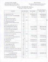 Báo cáo tài chính quý 1 năm 2016 - CTCP Chế tạo máy Vinacomin