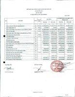 Báo cáo tài chính công ty mẹ quý 3 năm 2011 - Công ty Cổ phần Sản xuất Thương mại May Sài Gòn