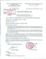Nghị quyết Hội đồng Quản trị ngày 21-1-2011 - Công ty cổ phần Đầu tư Hạ tầng Kỹ thuật T.P Hồ Chí Minh