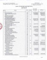 Báo cáo tài chính hợp nhất quý 4 năm 2015 - Công ty Cổ phần Sản xuất Thương mại May Sài Gòn