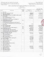 Báo cáo tài chính công ty mẹ quý 4 năm 2013 - Ngân hàng Thương mại Cổ phần Xuất nhập khẩu Việt Nam