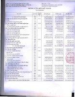 Báo cáo tài chính quý 3 năm 2014 - Công ty Cổ phần Chứng khoán Đại Việt