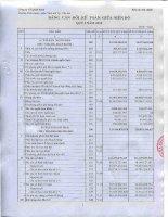 Báo cáo tài chính quý 4 năm 2010 - Công ty Cổ phần Basa