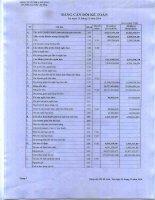 Báo cáo tài chính quý 4 năm 2014 - Công ty Cổ phần Nhựa Đà Nẵng