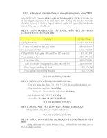 Nghị quyết đại hội cổ đông ngày 09-04-2009 - Công ty Cổ phần Kỹ nghệ Đô Thành