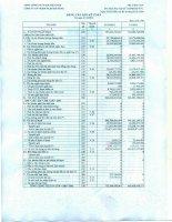 Báo cáo KQKD quý 4 năm 2012 - Công ty Cổ phần VICEM Vật liệu Xây dựng Đà Nẵng