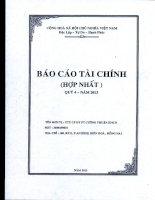 Báo cáo tài chính hợp nhất quý 4 năm 2013 - Công ty Cổ phần Đầu tư Phát triển Cường Thuận IDICO